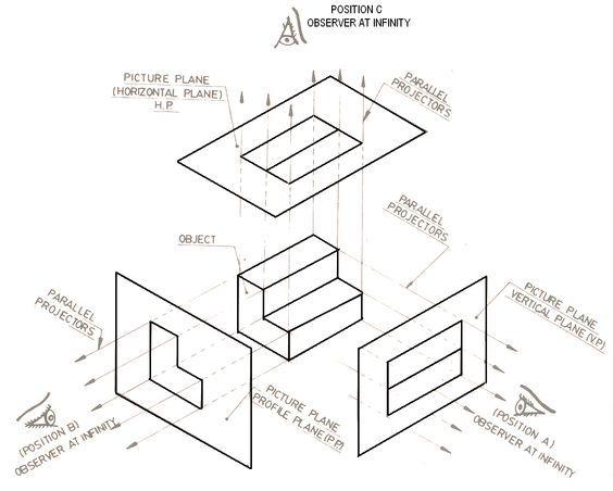 Orthographic Drawing Hana Hanifah Kelompok 1 Kelas 2 Orthographic Drawing Technical Drawing Isometric Drawing