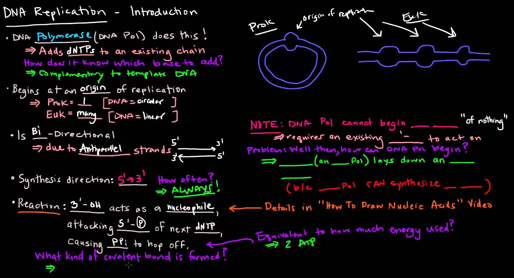 DNA Replication (Part 1 of 3) Introduction Fun science
