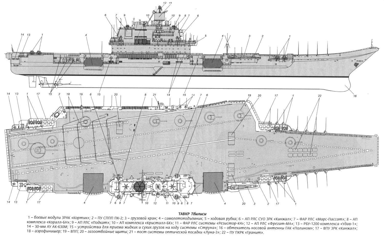 varyag diagram modern warships pinterest aircraft carrier