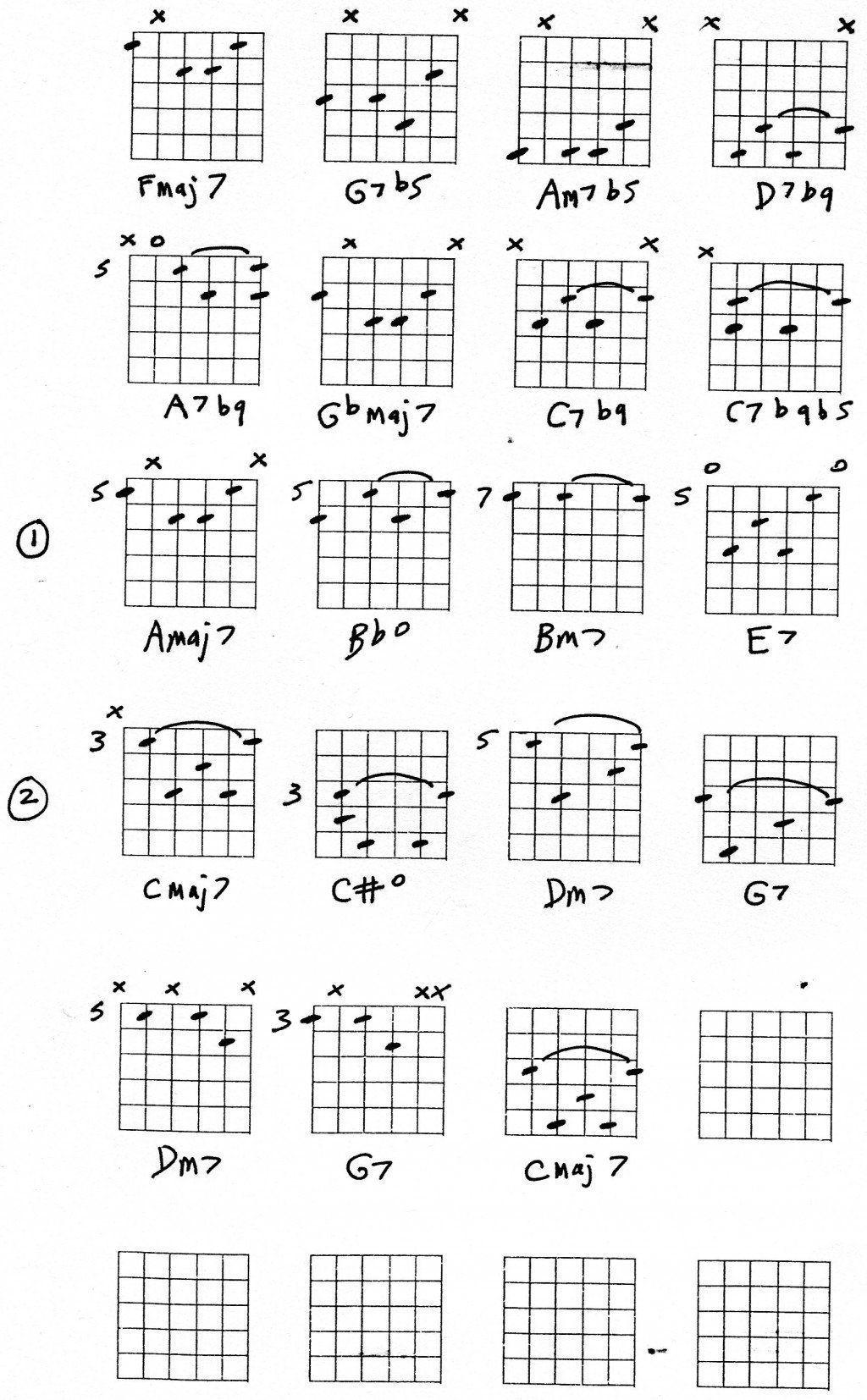 Guitar Chords Lesson On Latin Jazz Chords Bossa Nova Chords