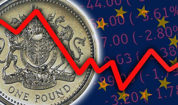 Pound Surges Against The Euro And Dollar Sterling Fights Back On Currency Markets Live