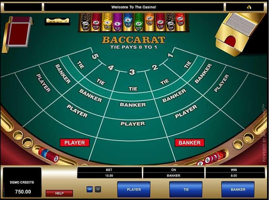 Chumba casino slot games