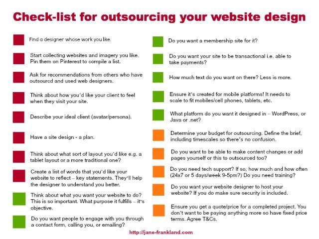 Website Testing Checklist Google Search Website Design Professional Web Design Web Design Company