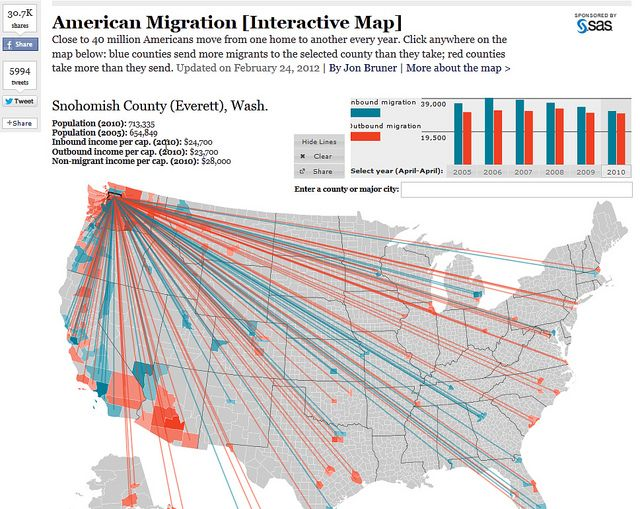 American Migration [Interactive Map | Interactive map