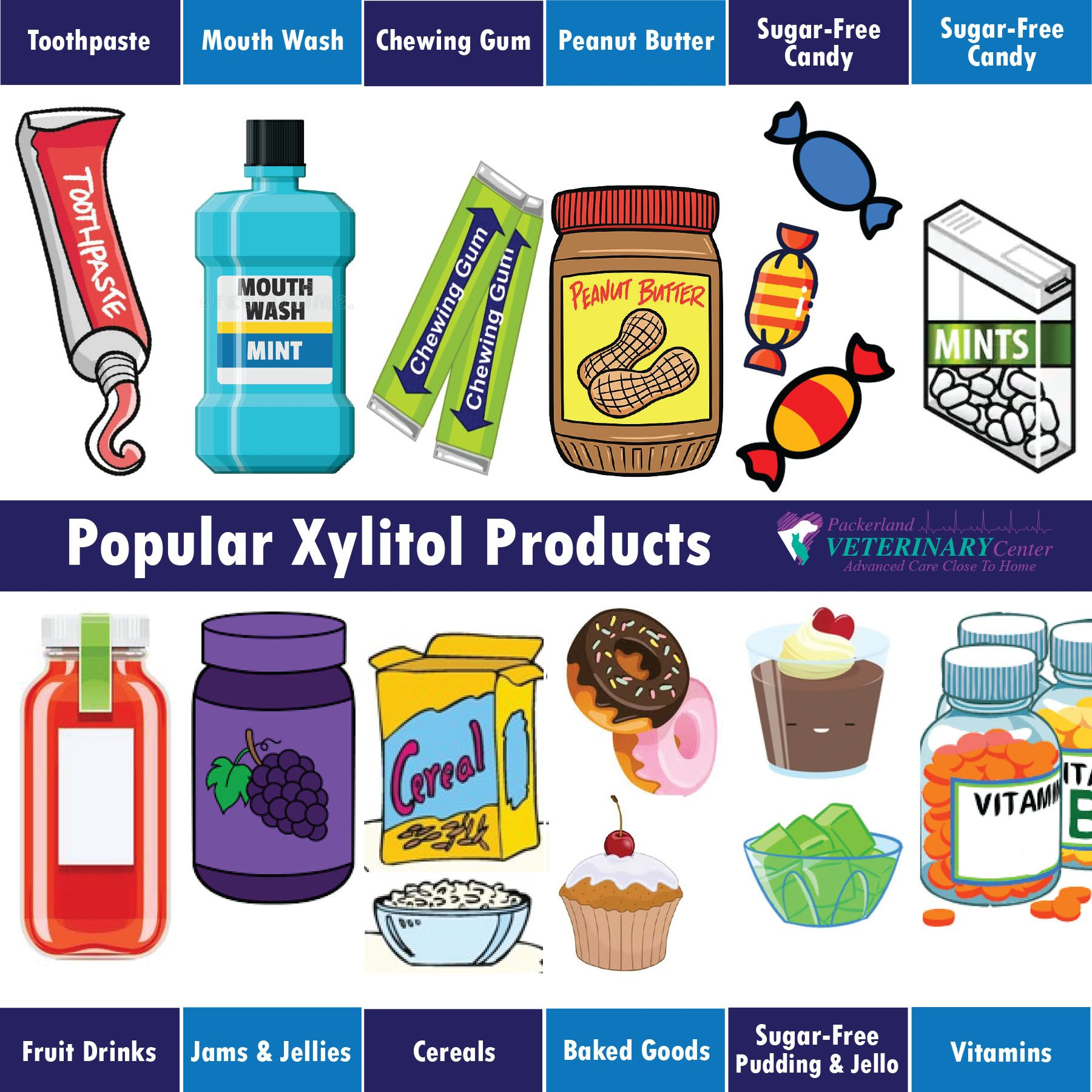 Popular Xylitol Products That Can Poison Your Dog In 2020