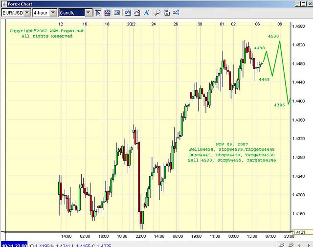 Fxgeo Net Forex Trading Signal 1 Secret To Trade Like A
