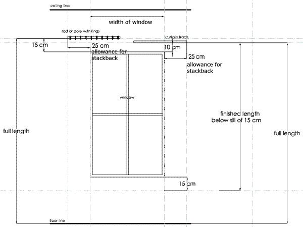 How To Measure Windows For Curtains Rem Cửa Rem Cửa Sổ