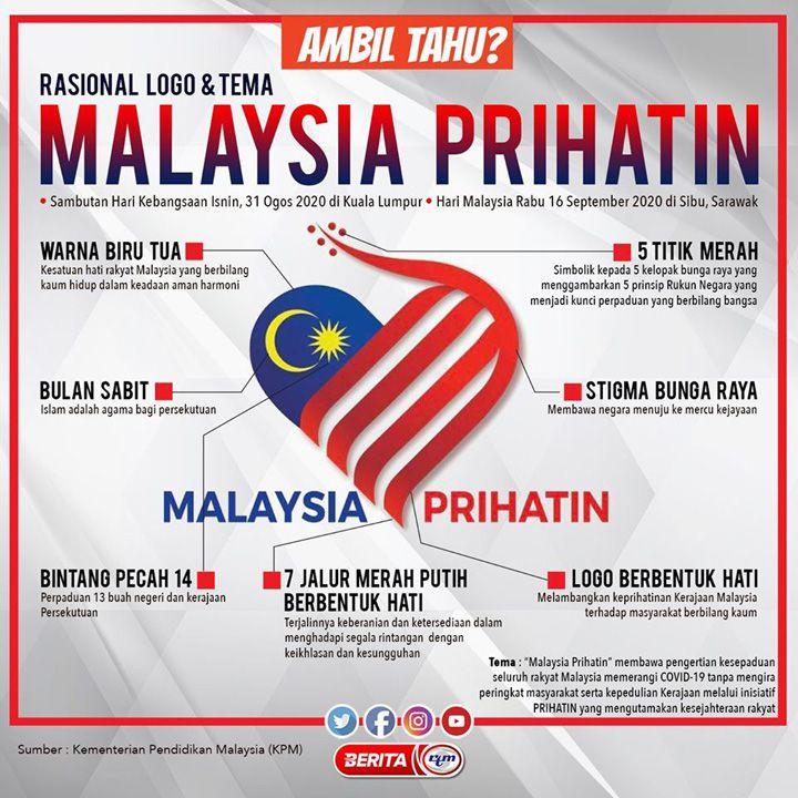 Logo dan tema Hari Kebangsaan Malaysia 2020 in 2020