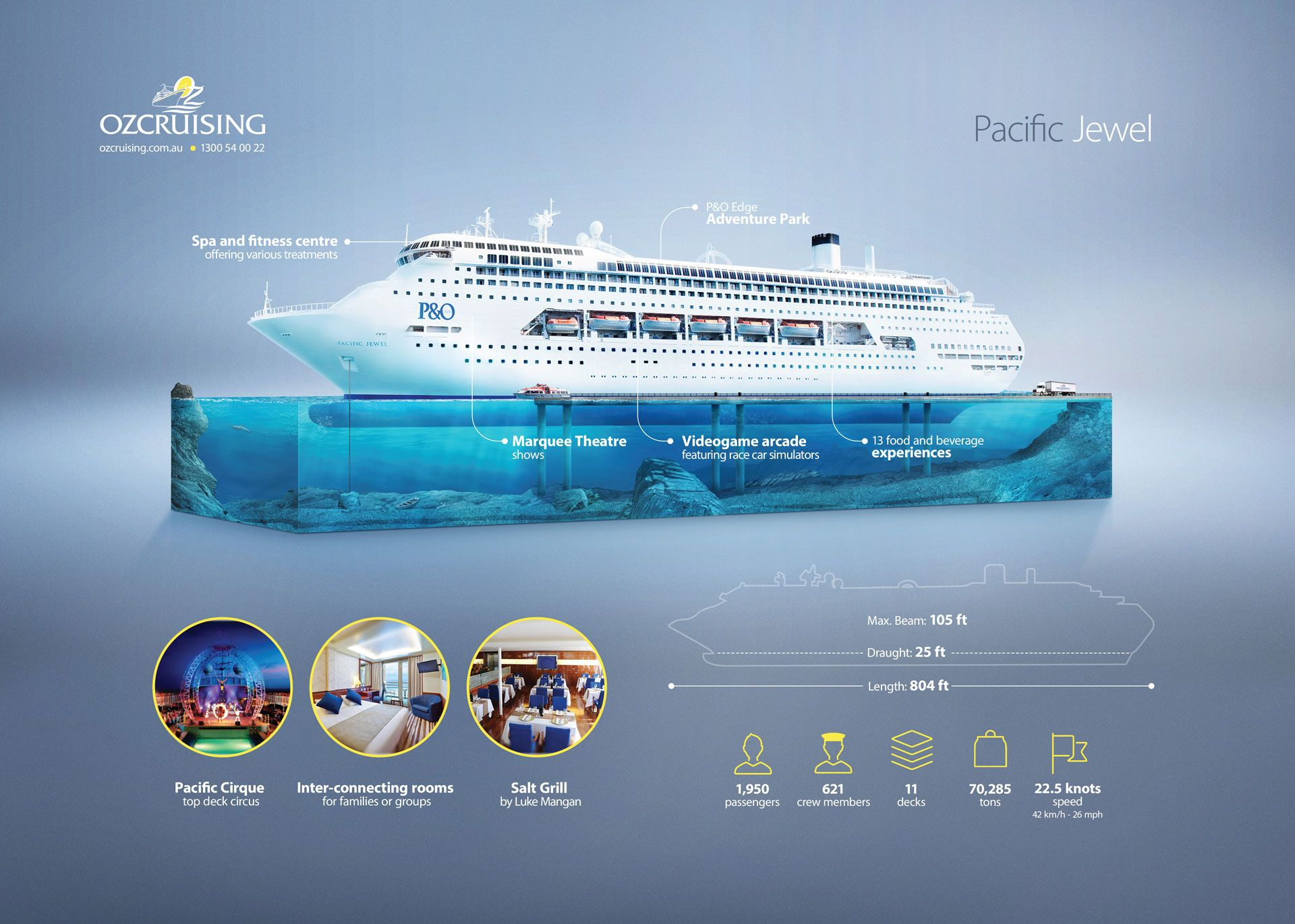 Pacific Jewel Cruise Ship Infographic Ads Pinterest Cruise - Find cruises