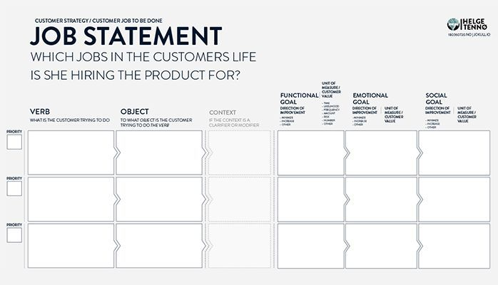 Jobs To Be Done - Job Statement Canvas If you like UX, design, or - financial report templateux designer job description