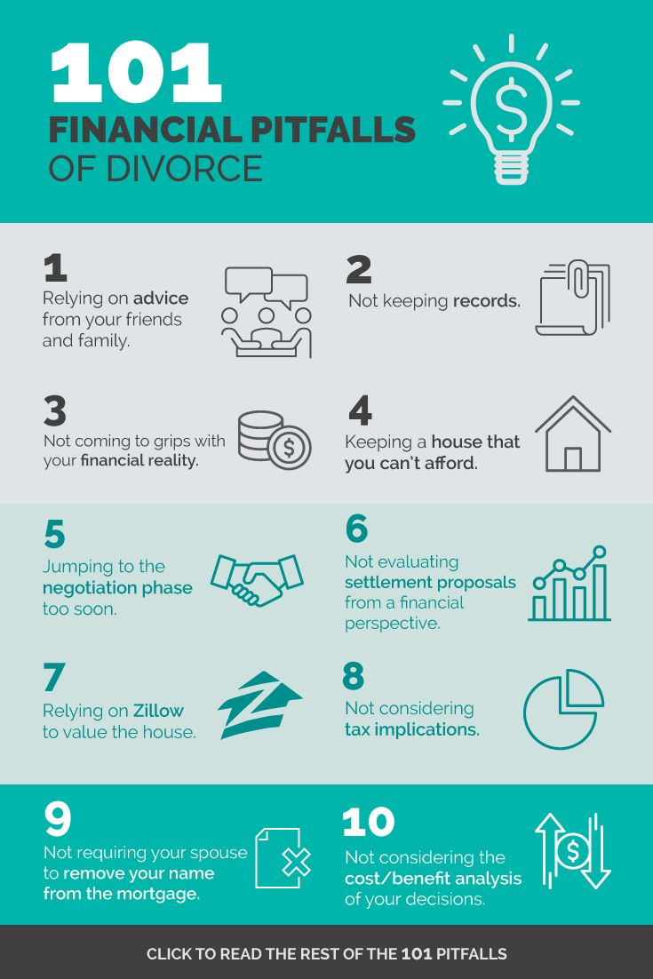 how to get a divorce attorney with no money