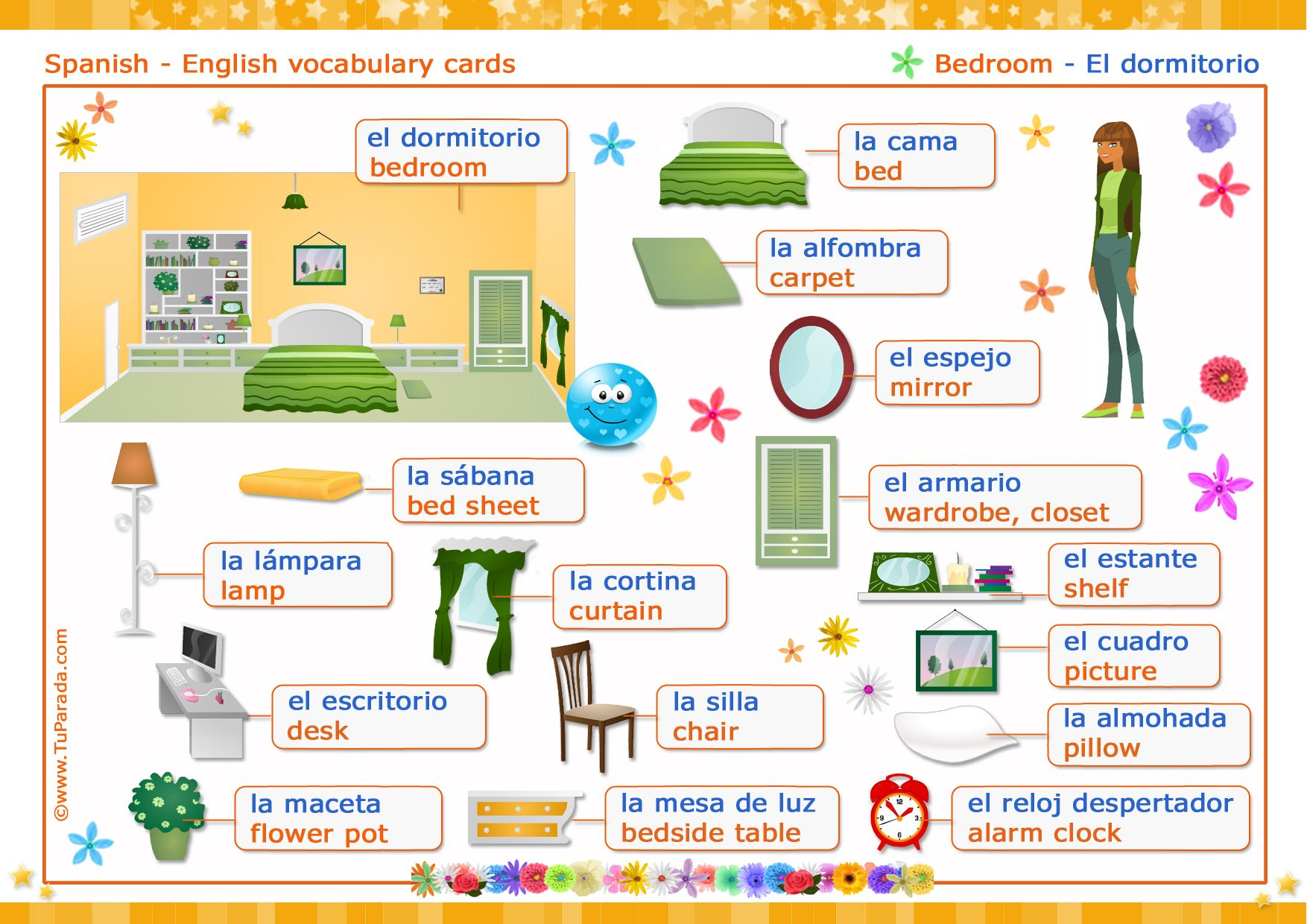 Vocabulario espa ol ingl s el dormitorio the bedroom for Como e living room em portugues