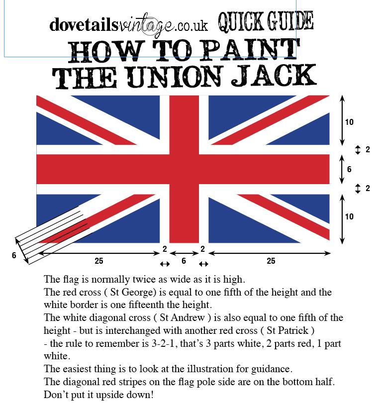 How To Paint A Union Jack Portrait Union Jack Union Jack Decor Union Jack Flag