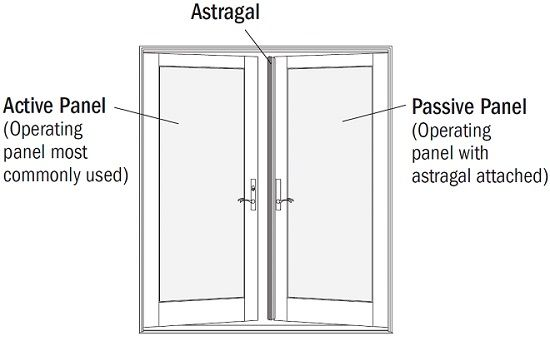 Astragal A Vertical Element Attached To One Of A Pair Of
