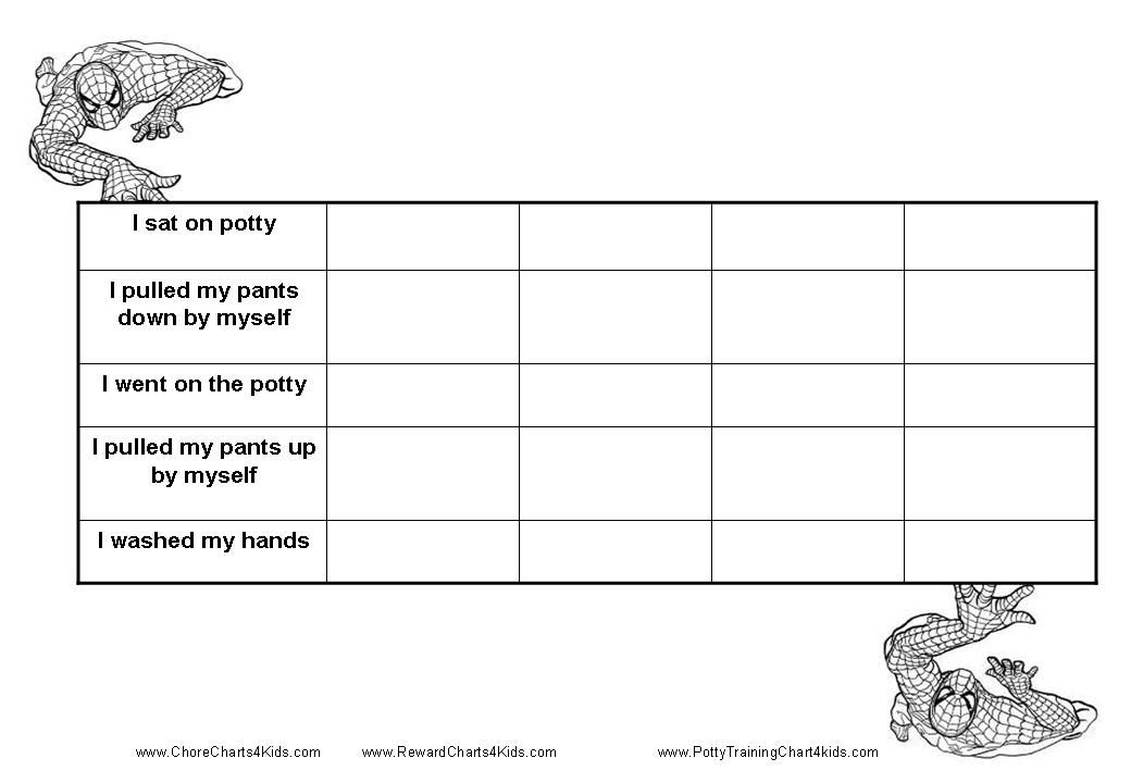 Spiderman Potty Training Charts  Spencer Andrew