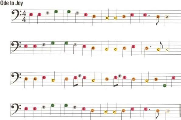 Color Coded Sheet Music Of Ode To Joy With Images Ode To Joy