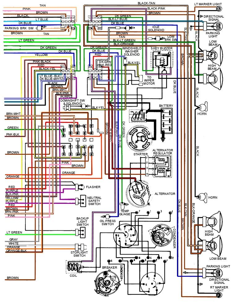 Pin By Brittany Kyle On Inspiration Diagram Electrical Wiring Diagram Camaro