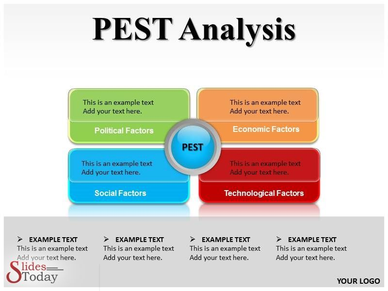 PEST Analysis Presentation, Get customized business Presentation ...