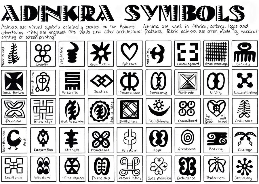 3 - List of Adinkra Symbols and their meaning in Ghana | My Africa ...