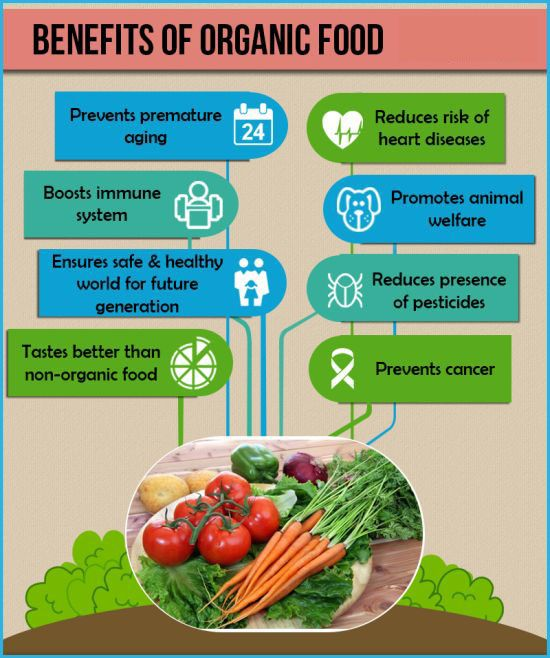 Organic Food Products Healthy: Benefits Of Eating Organic Foods