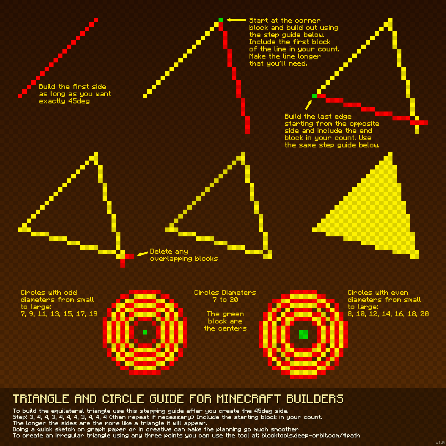 I Created A New Chart To Help Builders With Circles And Triangles Minecraft Minecraft Building Guide Minecraft Construction Minecraft Circles