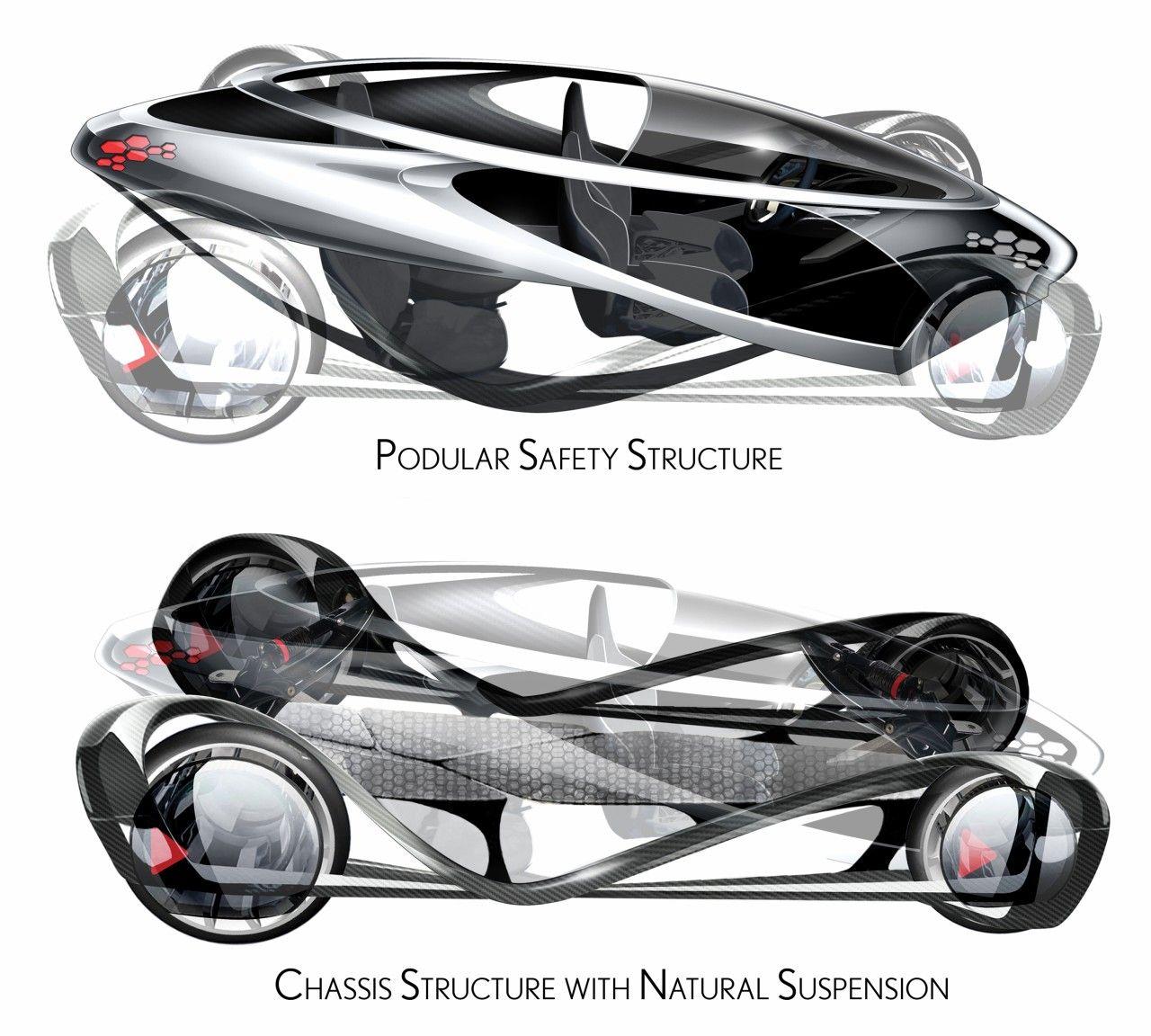 LA-Auto-Design-Toyota-NORI-body-structure.jpg 1.280×1.152 pixels ...