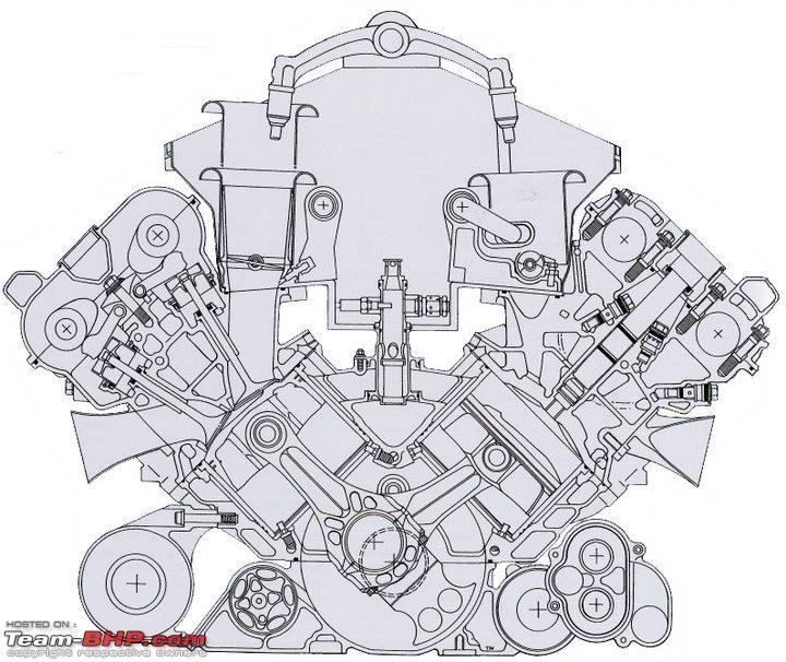 Formula 1 Engine Pics Team Bhp Engineering Automobile Engineering Combustion Engine
