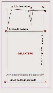 c0e73318c Modistería Básica: TALLER 2: FALDA RECTA :Patrón Básico Moldes ...