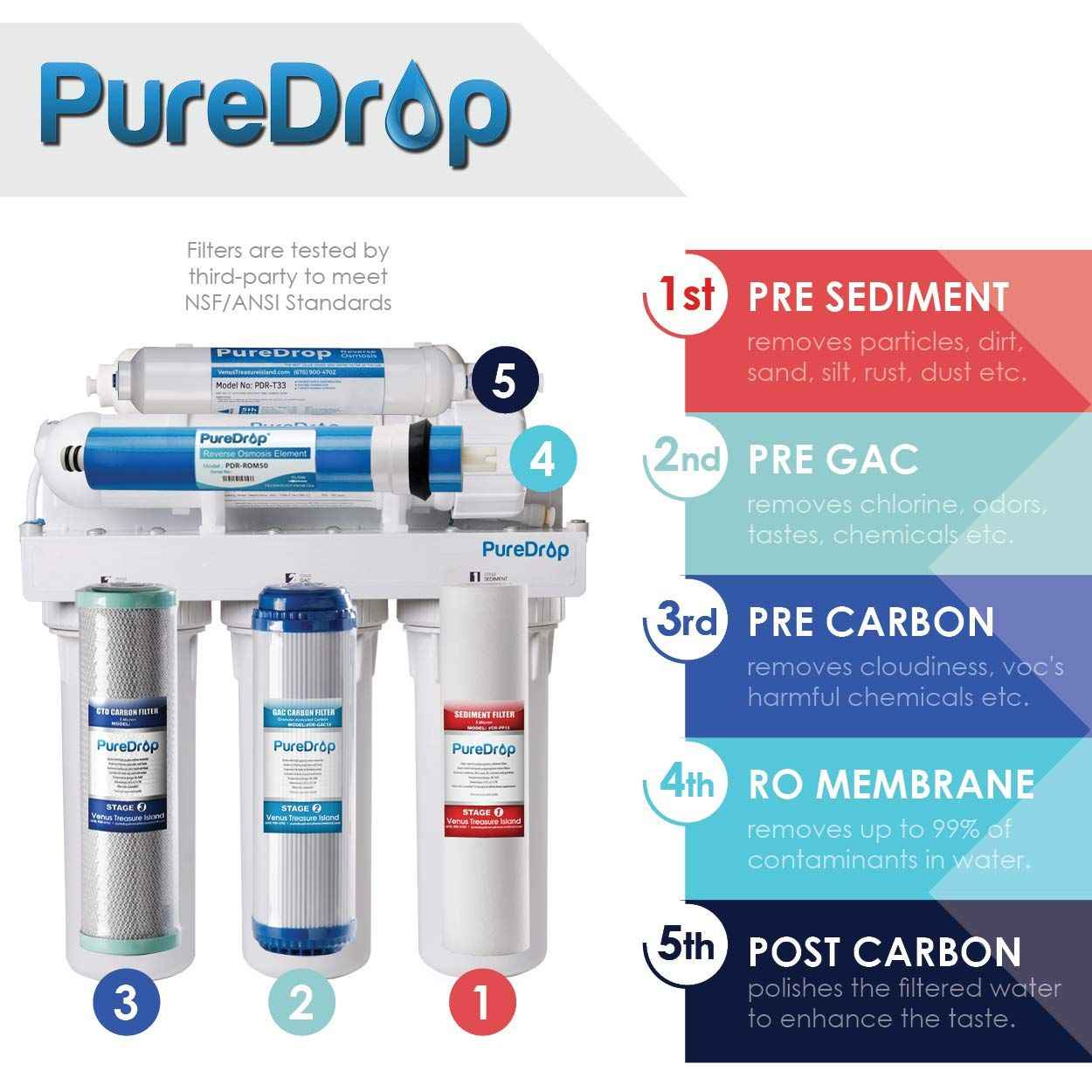 Puredrop Rtw5 Under Under Sink 5 Stage Reverse Osmosis Drinking Water Filtration System With Extra Pre Filter S Reverse Osmosis Water Filtration System Osmosis