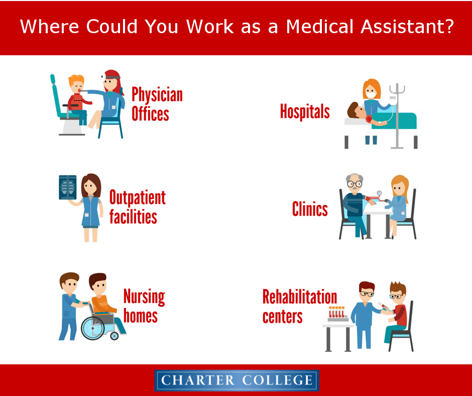 Do You Have What it Takes to Be a Medical Assistant? | Medical ...