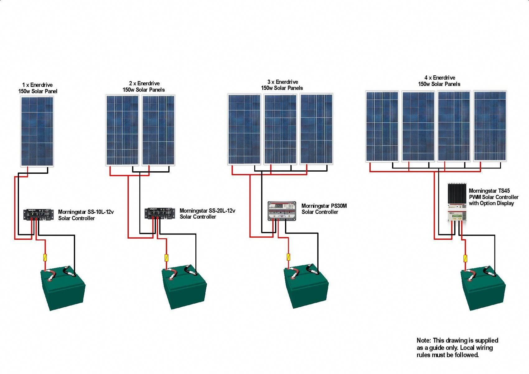 Bp Solar Panels Wiring Diagram