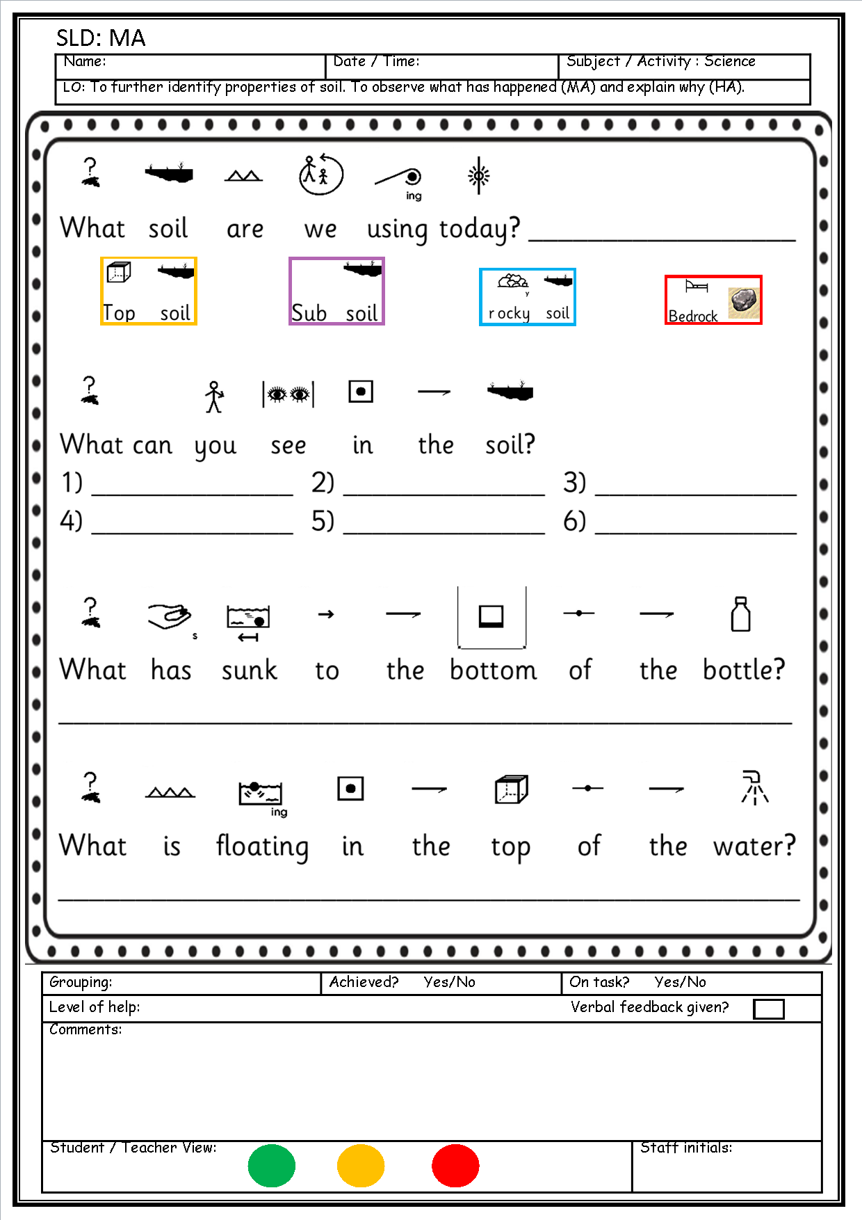 Soil Testing And Profile Worksheets With Symbol And Word
