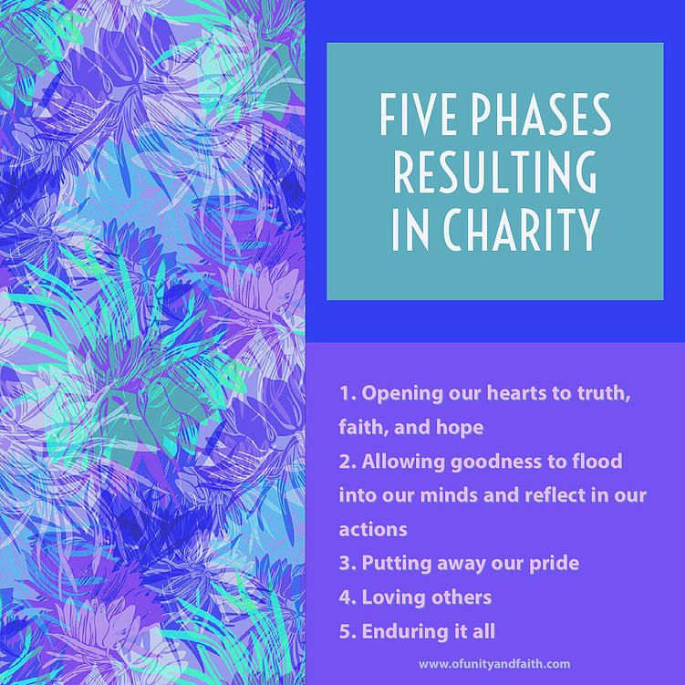 Five Phases Resulting in Charity of-unity-and-faith Christlike - Charity Evaluation