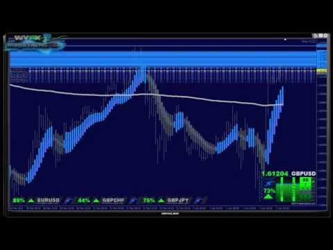Download 5nitro Mt4 Indicator Was Nitro Forex Youtube Forex