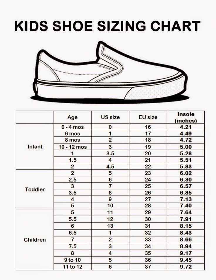 Foster care essentials how to know what size your child wears without trying on   of cloths kids ideas baby shoe chart toddler shoes also rh pinterest