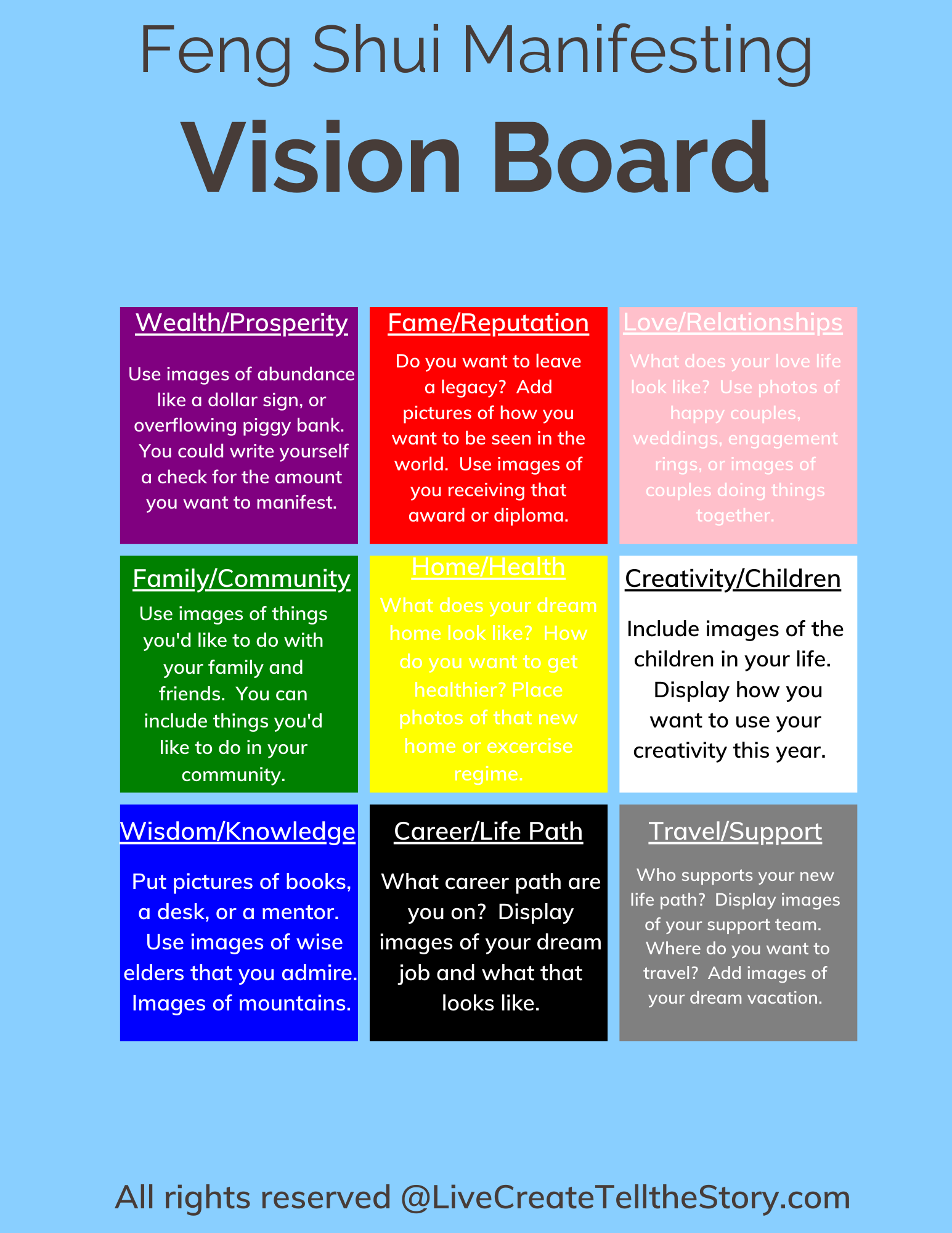 Start The New Year With A Manifesting Vision Board Using