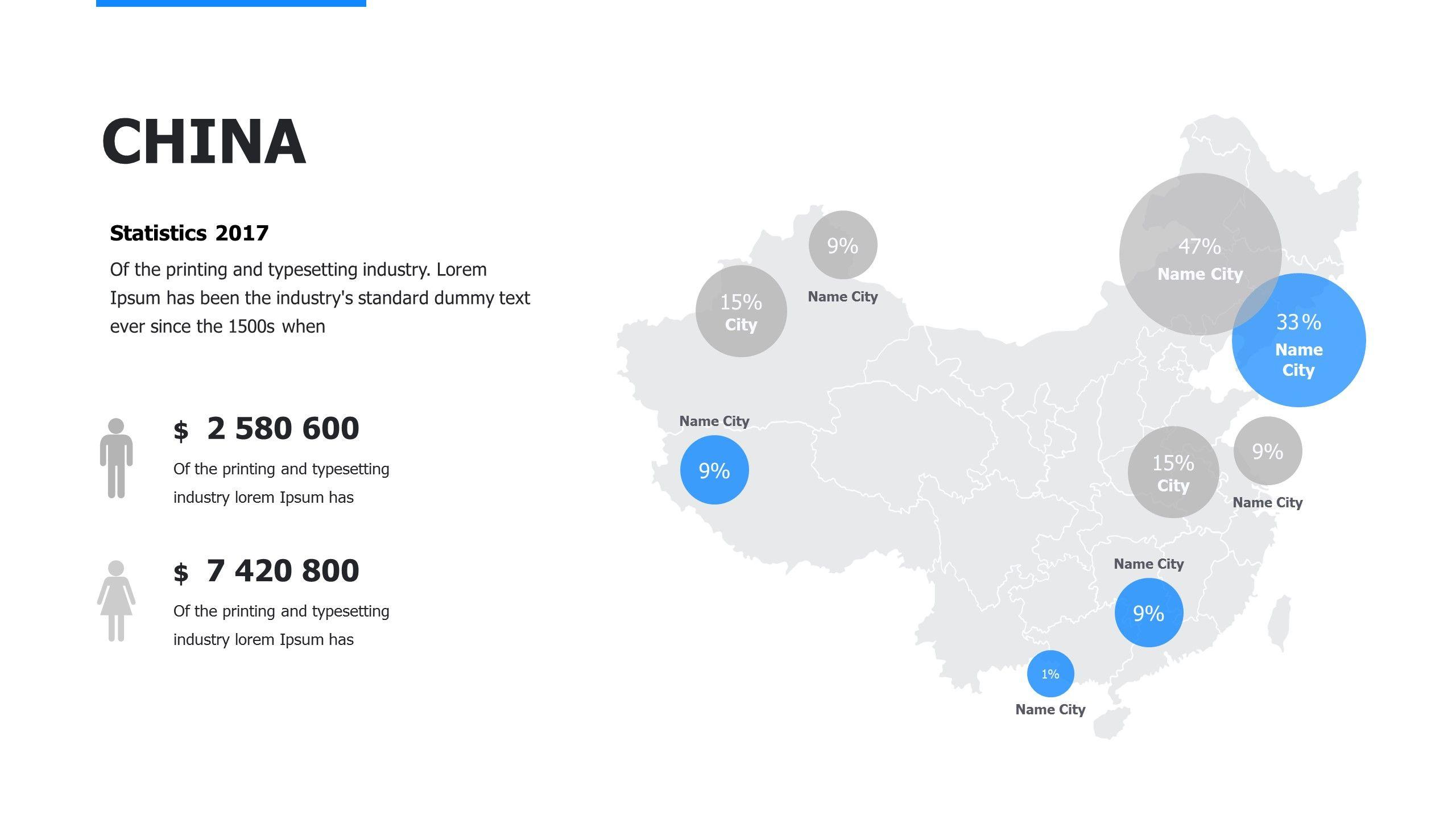 Annual Report Google Slides Template #Report, #Annual