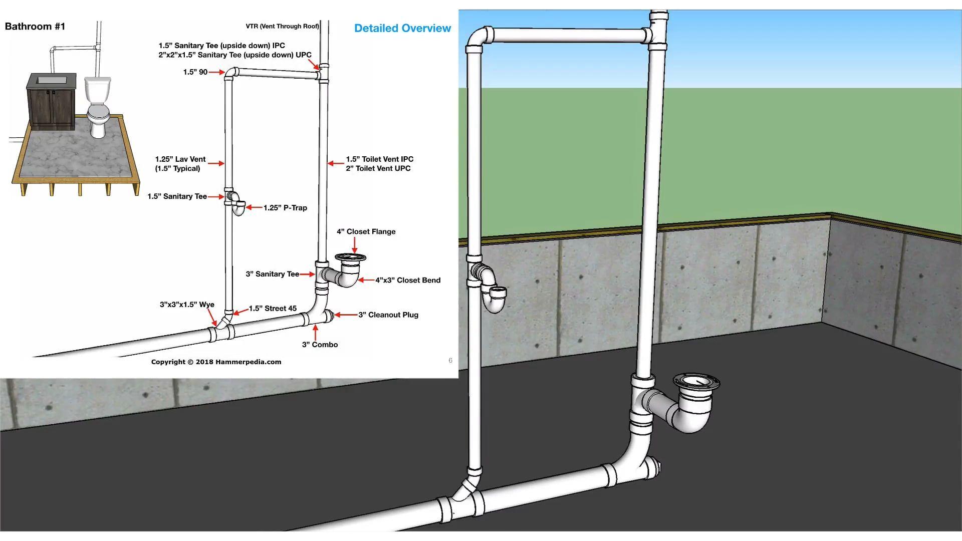 Vsl 17 Diagrams 49 Bathroom Construction Bathroom Plumbing Plumbing Installation [ jpg ]