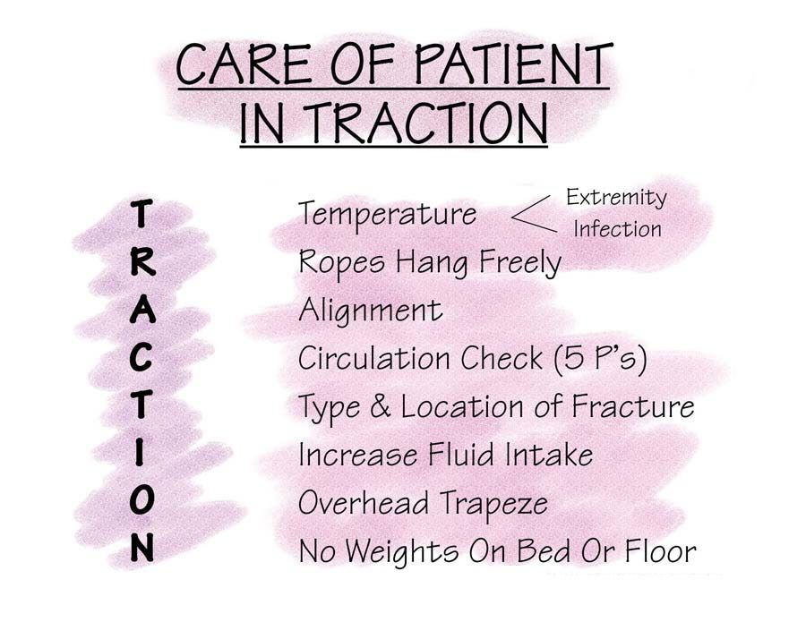 Nursing Mnemonics Care Of Client In Traction Nursing Mnemonics Nurse Pediatric Nursing