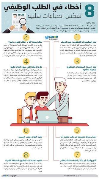 أخطاء في السيرة الذاتية قد تفقدك الوظيفة التي تقدمت لها Learning Websites Business Infographic Informative