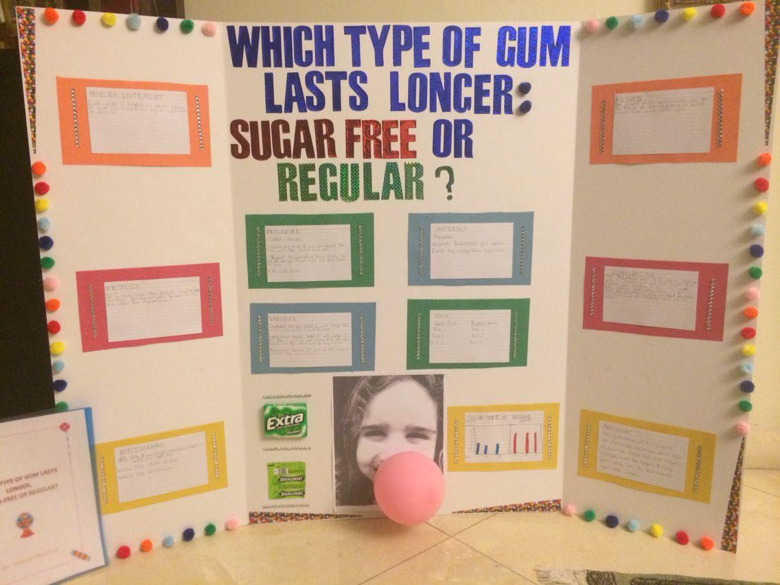 Longest lasting sugar free gum