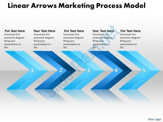 business powerpoint templates linear arrows marketing process model