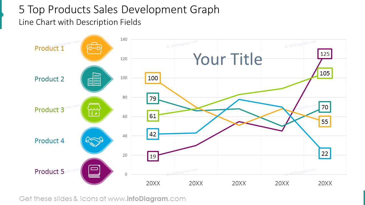12 Creative Charts For Product Sales Report Annual Review Data Graph Templates For Powerpoint Sales Report Template Powerpoint Data Charts