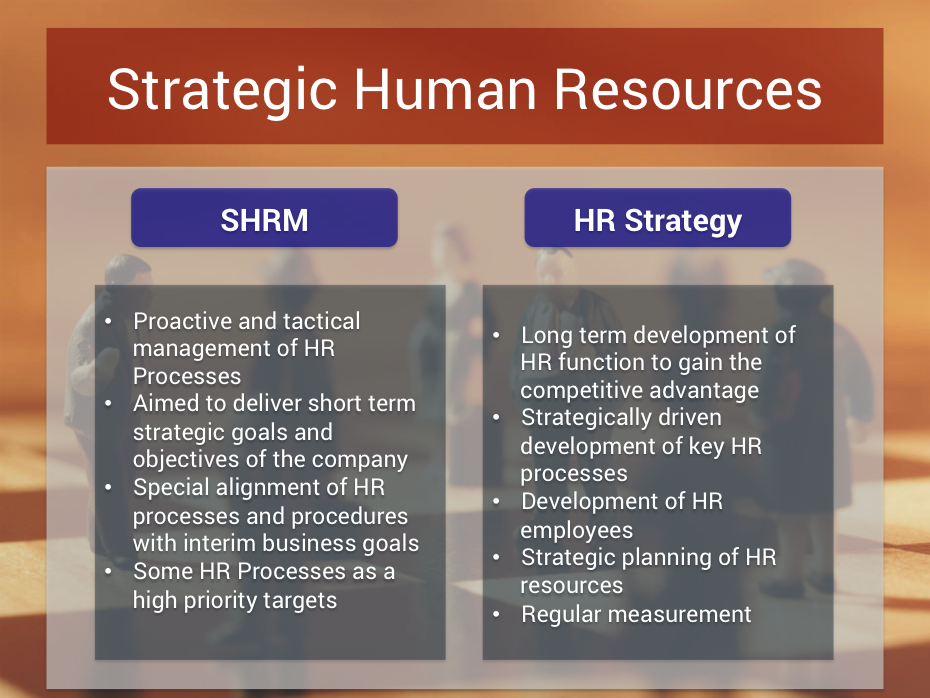strategic human resource management and shrm Key issues in strategic human resources abstract [excerpt] this chapter, on strategic human resource management (shrm), is really not for the hospitality.