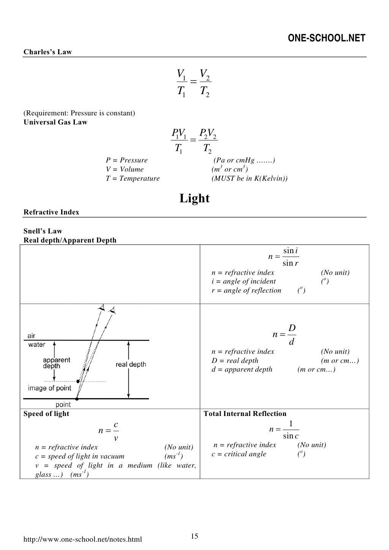 Physics Formula List Physics Formulas Physics Formulas List Physics Theories [ 1449 x 1024 Pixel ]