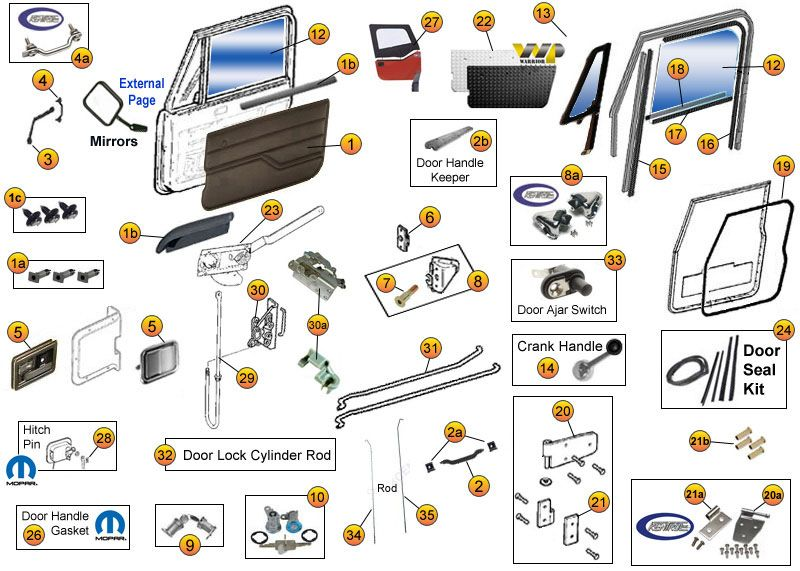 a294d54dc01e7cc51660cd388194991b 22 best jeep yj parts diagrams images on pinterest jeep wrangler 1995 Jeep YJ Wrangler Stereo Wiring Diagram at gsmx.co