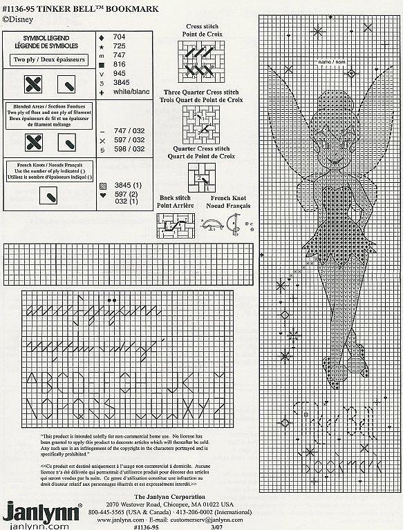 Solo Patrones Punto Cruz Cross Stitch Stitch And Bookmarks