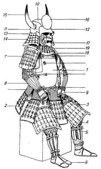 Japanese Armour Diagram By Wendelin Boeheim