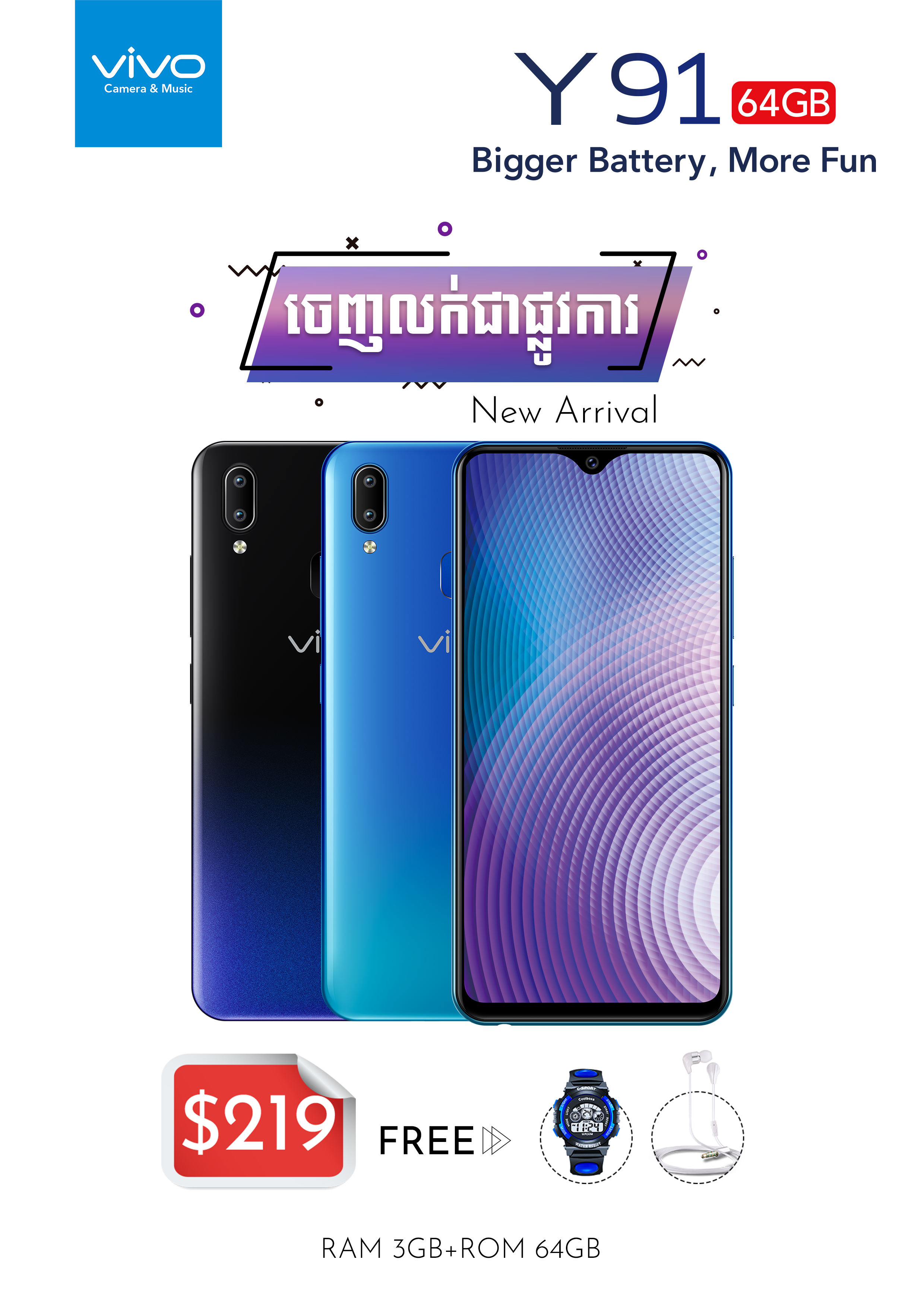 Vivo Y91 Firmware Download