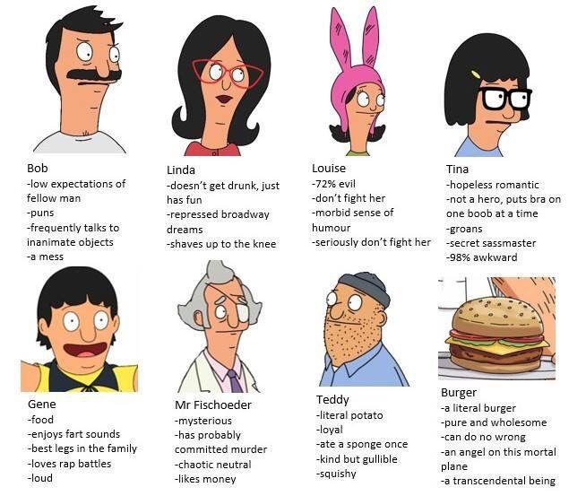 Bob S Burgers Bobs Burgers Memes Bobs Burgers Funny Bob Burgers